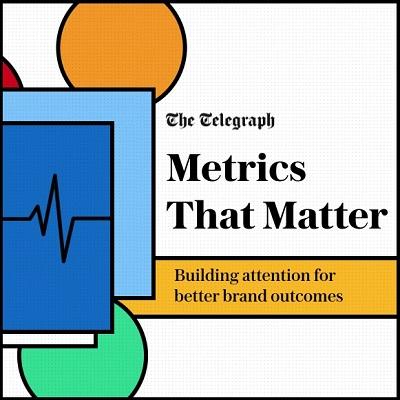 Metrics That Matter toont de reclamewerking van nieuwsmedia aan