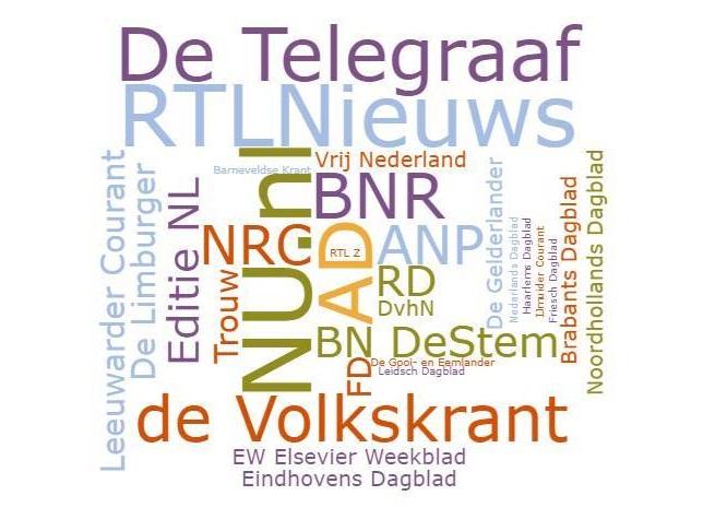 Nieuwsmerken Nederland